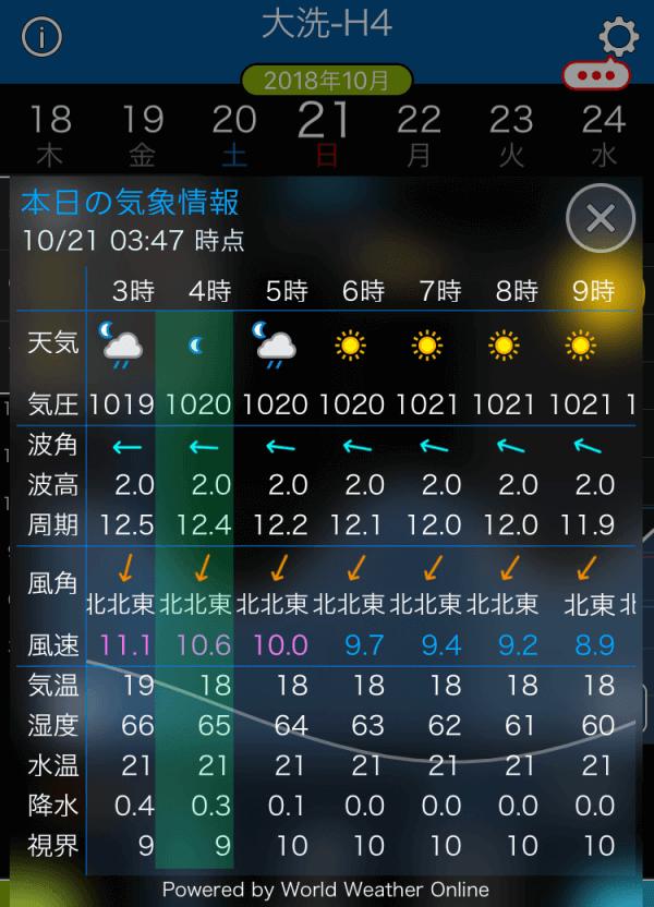 2018/10/21 大洗ヘッドランド、那珂川河口、涸沼川を探索!?