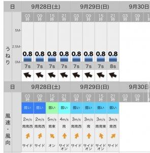 2019/09/28 久々のカヤック出艇!ベタ凪で青物とアジ爆釣♪