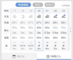 2019/09/08 台風直前の伊勢海老釣り♪